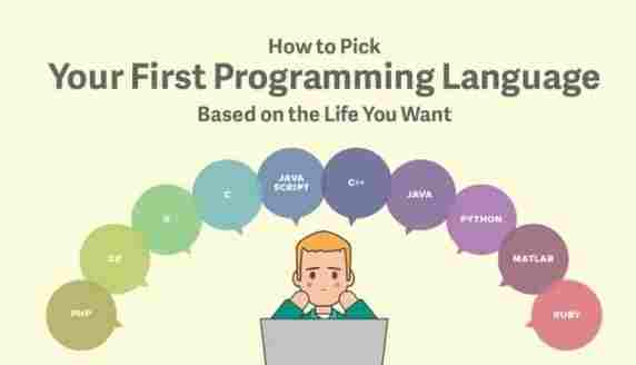 programming languages that you must learn in 2017   ieenews