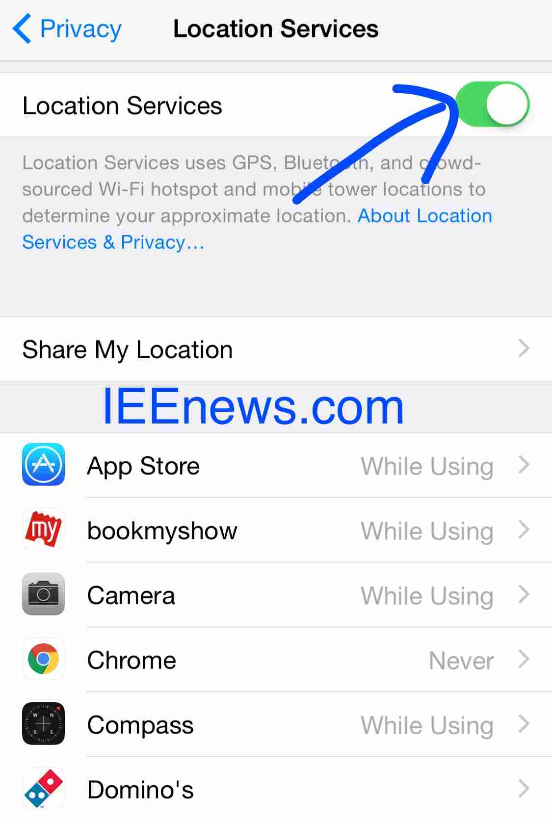 How to Turn on Location Services on iOS 7 and iOS 8