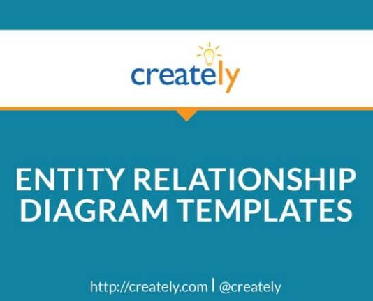 Creately Entity relationship diagram tool