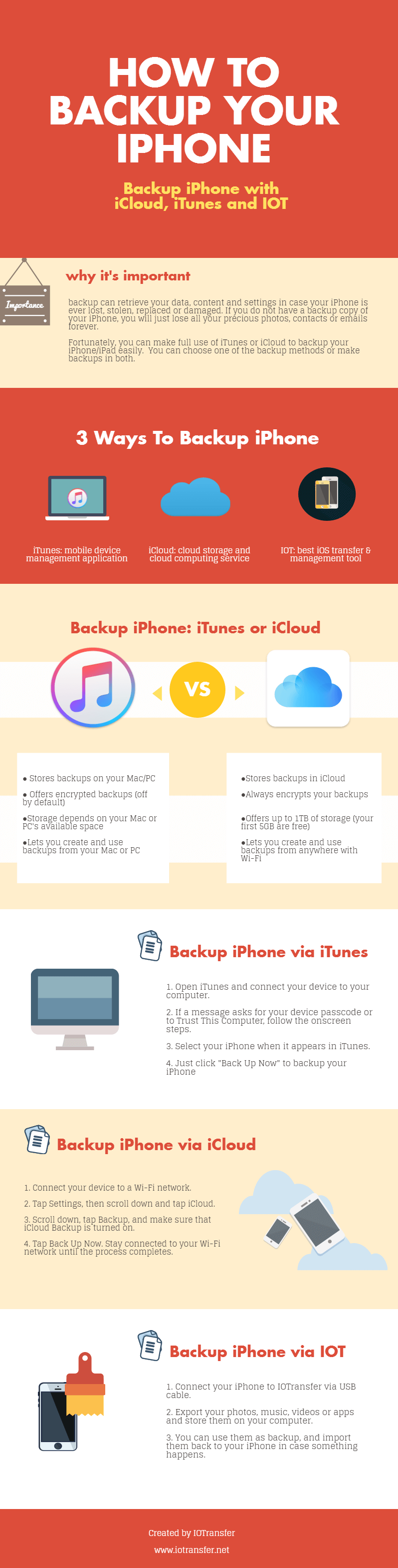 How to Backup Your iPhone Using iCloud, iTunes or IOT (iPhone 7, iPhone 8, iPhone 6)